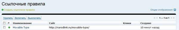 Плагин Autolink для Movable Type
