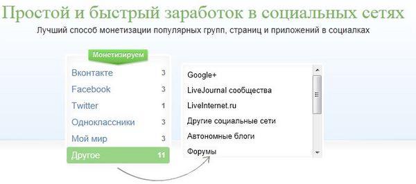 Сервис для заработка на социалках Vklike