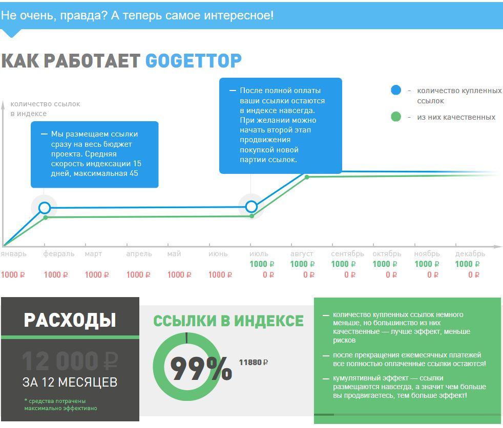 http://narodlink.ru/images/gogettop2.JPG