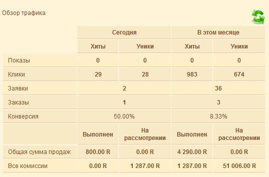 скрины статистики r-money