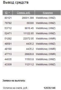 Контекстные ссылки от биржи ссылок