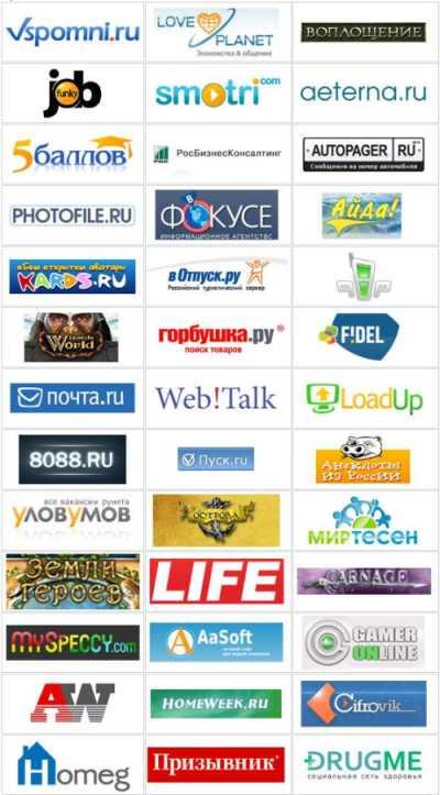 Рекламодатели. Развлекательная тизерная сеть