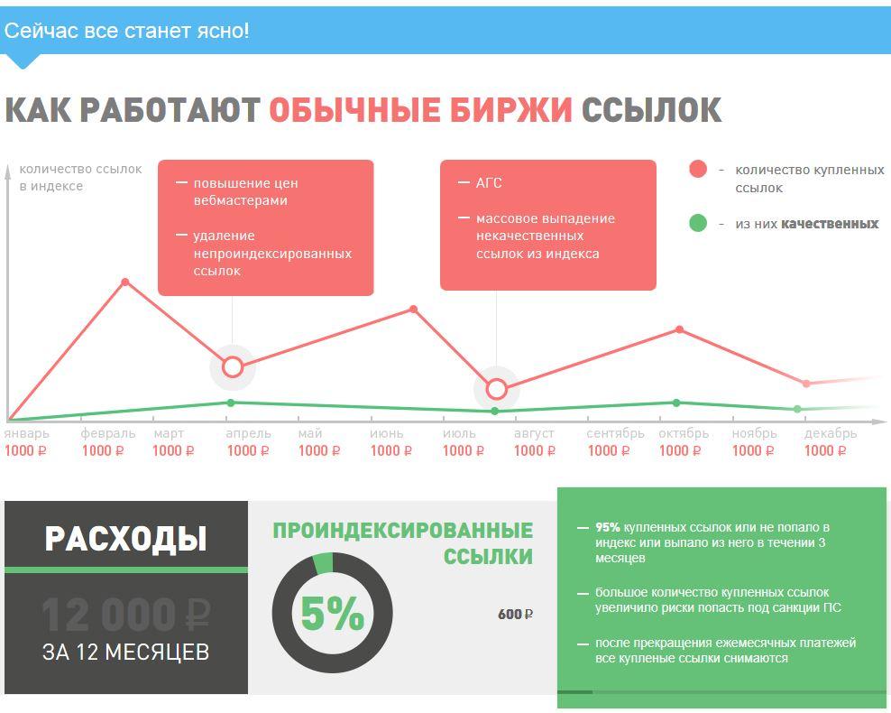 https://narodlink.ru/images/gogettop1.JPG
