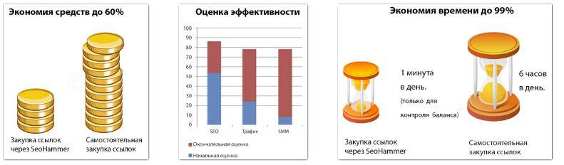 https://narodlink.ru/images/seohammer1.JPG